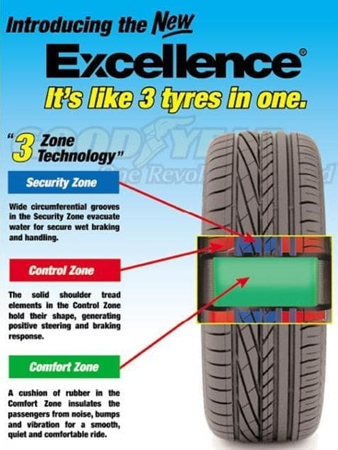 goodyear excellence 3 zone technology